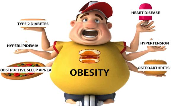 obesitas kondisi sangat prihatinkan karena sebat kematian terbasar masa kini obesitas kondisi sangat prihatinkan
